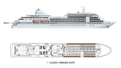 Classic Veranda Suite